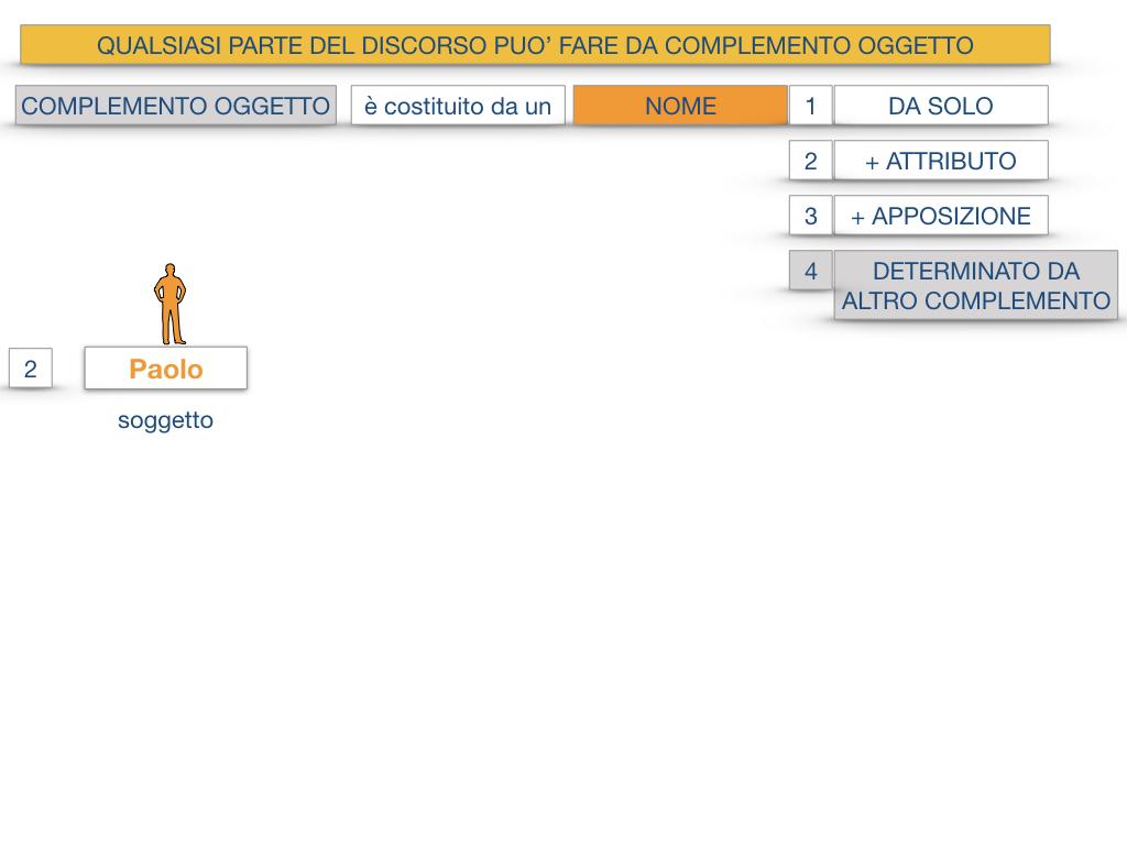 18_BIS. COMPLEMENTO OGGETTO PARTE 2 COMPLEMENTO OGGETTO PARTITIVO_SIMULAZIONE .011