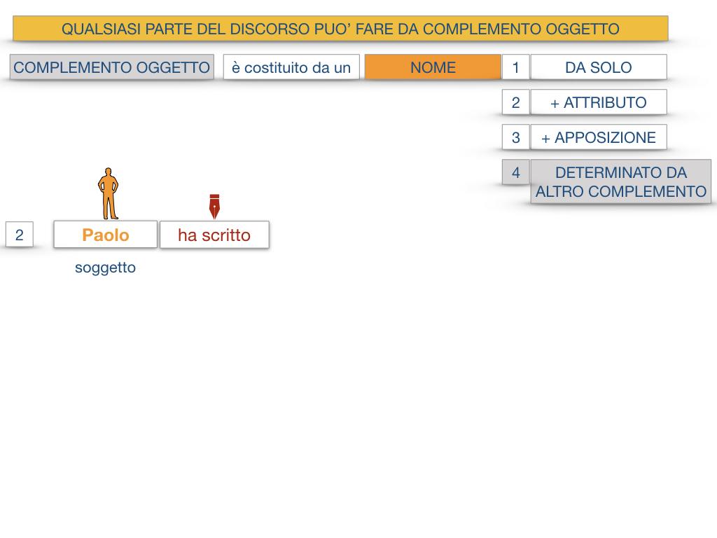 18_BIS. COMPLEMENTO OGGETTO PARTE 2 COMPLEMENTO OGGETTO PARTITIVO_SIMULAZIONE .012
