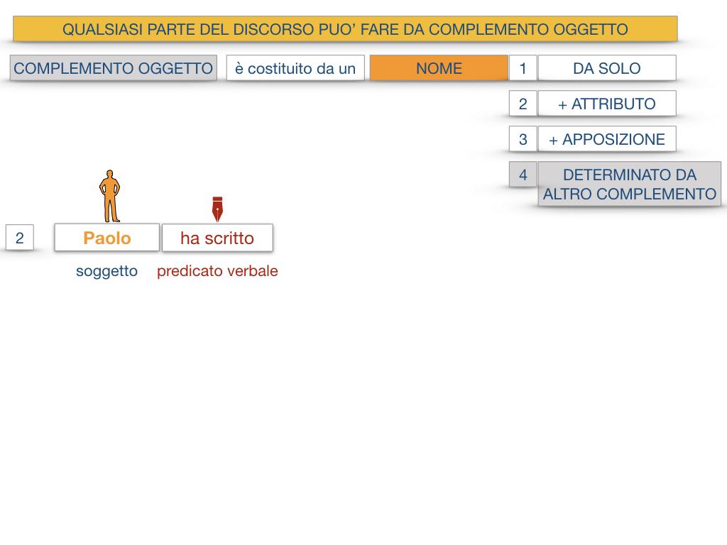 18_BIS. COMPLEMENTO OGGETTO PARTE 2 COMPLEMENTO OGGETTO PARTITIVO_SIMULAZIONE .013
