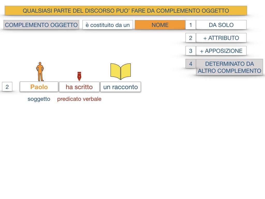 18_BIS. COMPLEMENTO OGGETTO PARTE 2 COMPLEMENTO OGGETTO PARTITIVO_SIMULAZIONE .014