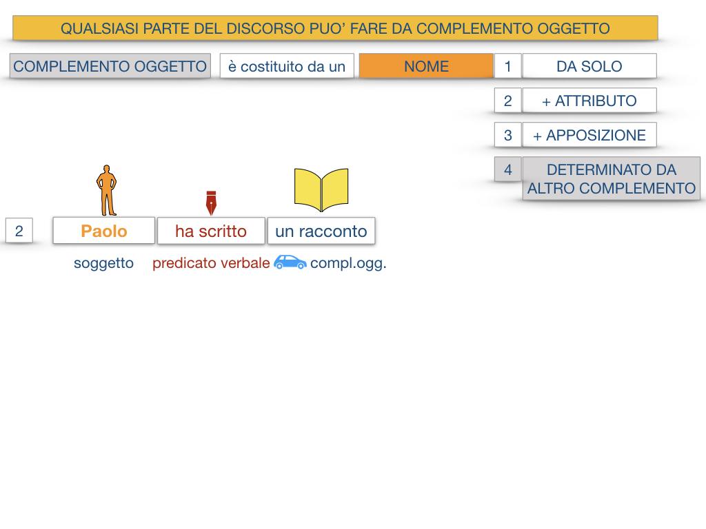 18_BIS. COMPLEMENTO OGGETTO PARTE 2 COMPLEMENTO OGGETTO PARTITIVO_SIMULAZIONE .015