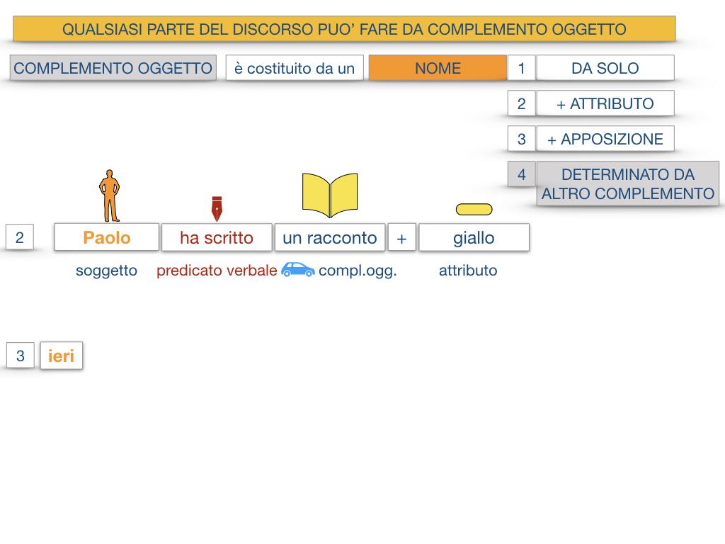 18_BIS. COMPLEMENTO OGGETTO PARTE 2 COMPLEMENTO OGGETTO PARTITIVO_SIMULAZIONE .018