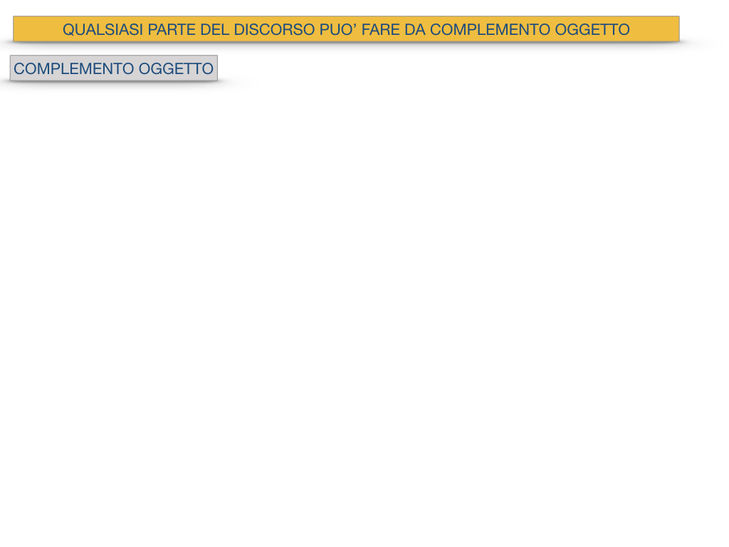 18_BIS. COMPLEMENTO OGGETTO PARTE 2 COMPLEMENTO OGGETTO PARTITIVO_SIMULAZIONE .036
