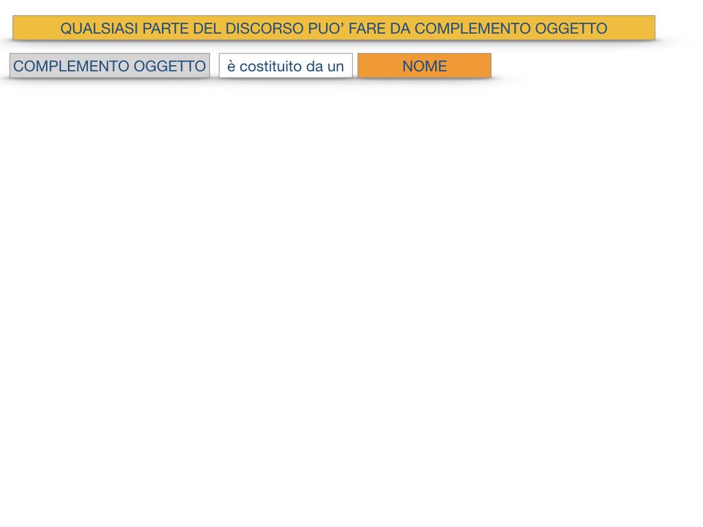 18_BIS. COMPLEMENTO OGGETTO PARTE 2 COMPLEMENTO OGGETTO PARTITIVO_SIMULAZIONE .037