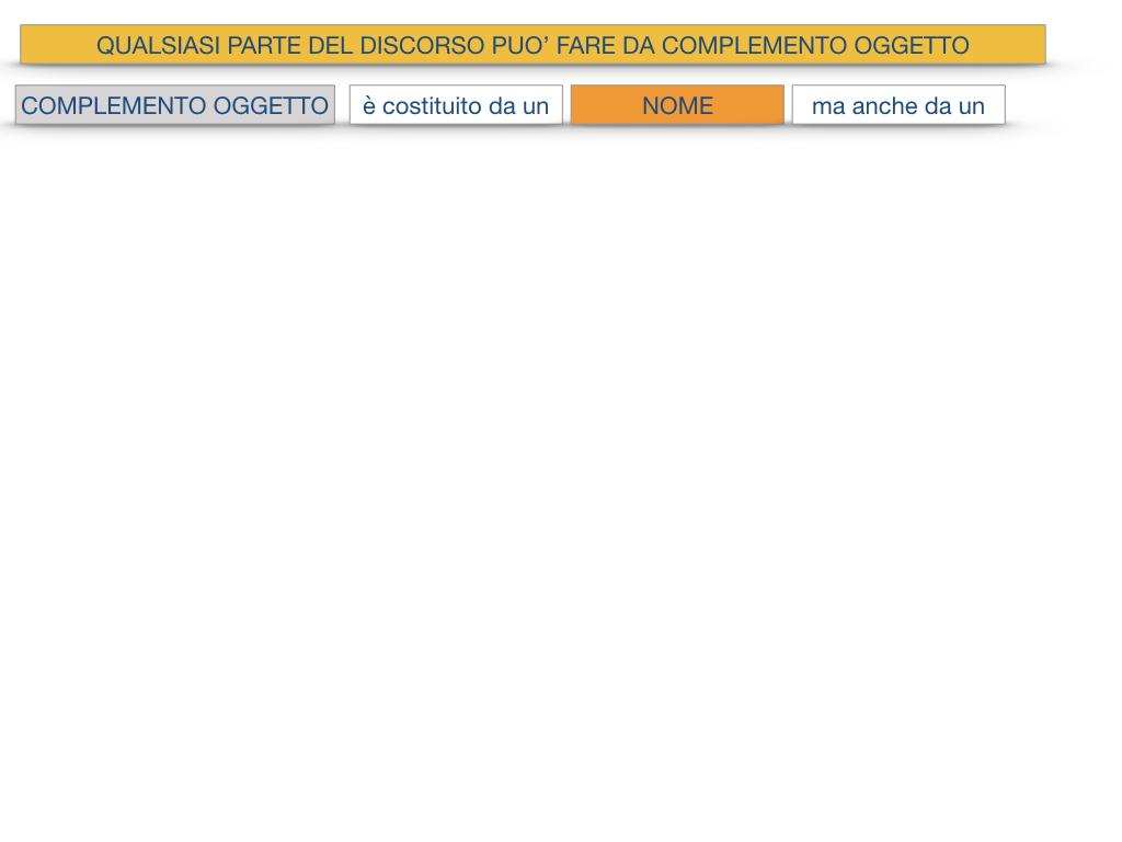 18_BIS. COMPLEMENTO OGGETTO PARTE 2 COMPLEMENTO OGGETTO PARTITIVO_SIMULAZIONE .038