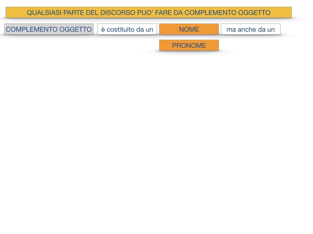 18_BIS. COMPLEMENTO OGGETTO PARTE 2 COMPLEMENTO OGGETTO PARTITIVO_SIMULAZIONE .039