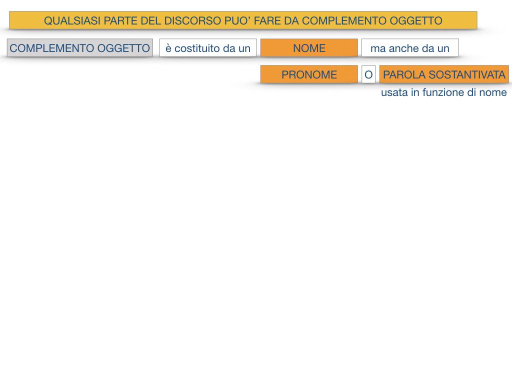 18_BIS. COMPLEMENTO OGGETTO PARTE 2 COMPLEMENTO OGGETTO PARTITIVO_SIMULAZIONE .040