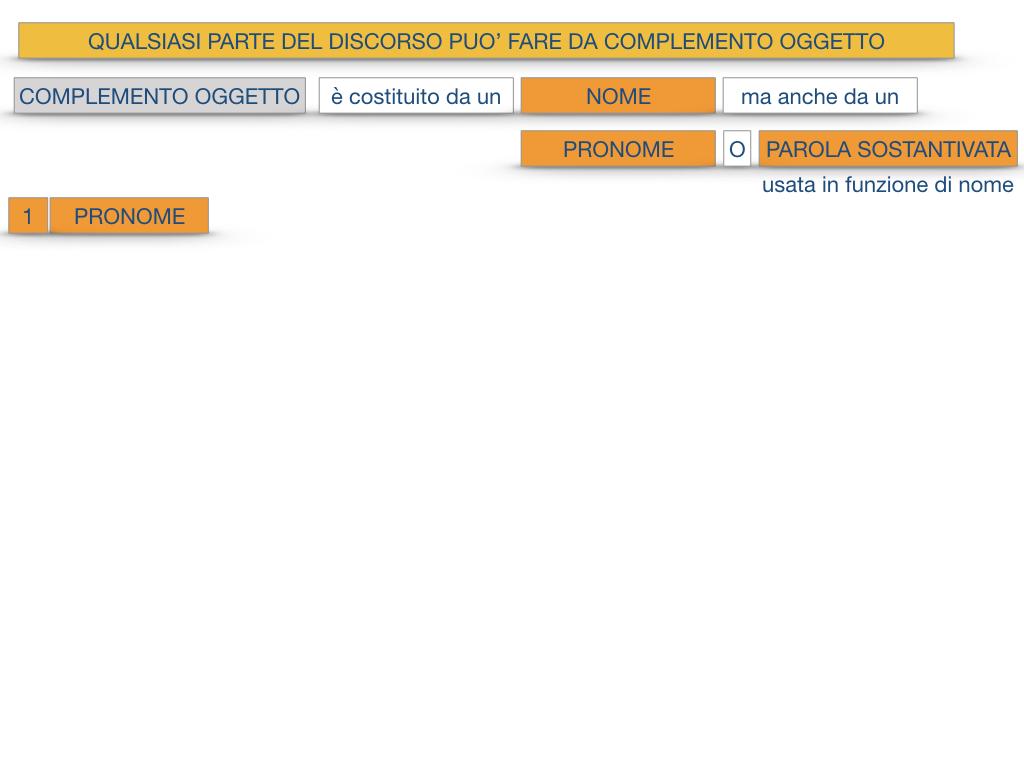 18_BIS. COMPLEMENTO OGGETTO PARTE 2 COMPLEMENTO OGGETTO PARTITIVO_SIMULAZIONE .041