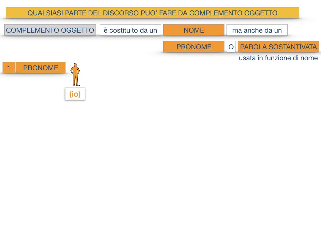 18_BIS. COMPLEMENTO OGGETTO PARTE 2 COMPLEMENTO OGGETTO PARTITIVO_SIMULAZIONE .042