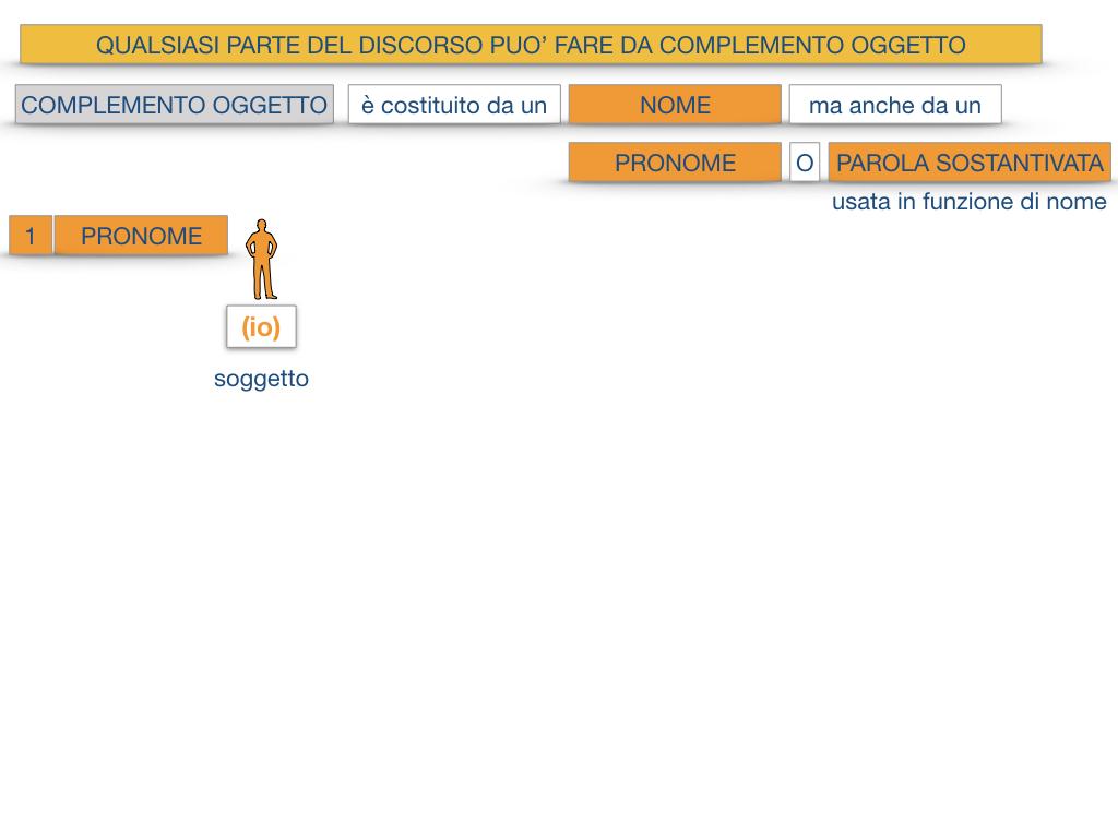 18_BIS. COMPLEMENTO OGGETTO PARTE 2 COMPLEMENTO OGGETTO PARTITIVO_SIMULAZIONE .043