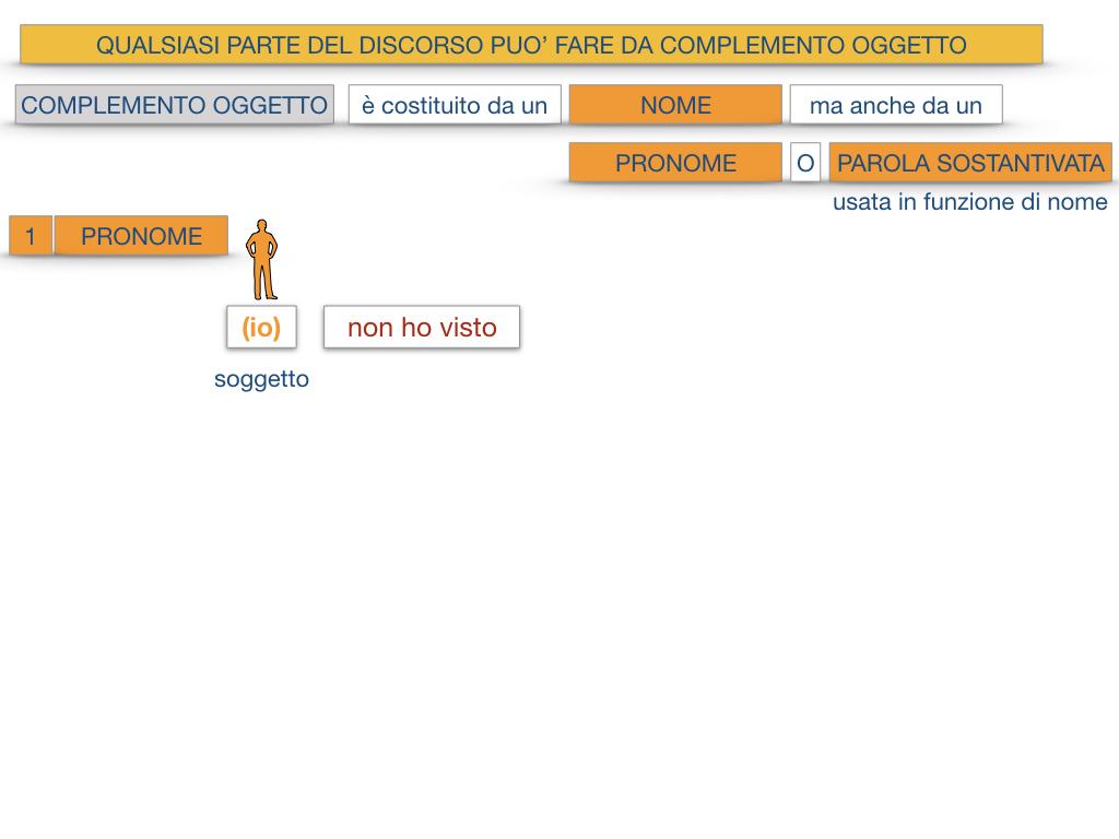 18_BIS. COMPLEMENTO OGGETTO PARTE 2 COMPLEMENTO OGGETTO PARTITIVO_SIMULAZIONE .044