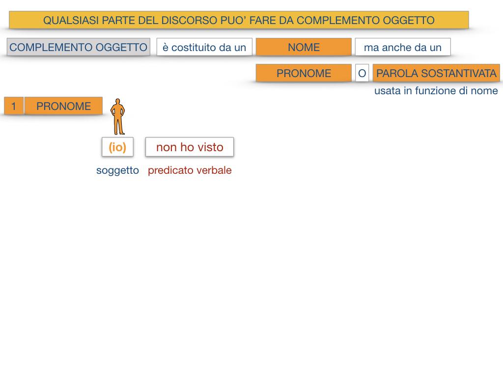 18_BIS. COMPLEMENTO OGGETTO PARTE 2 COMPLEMENTO OGGETTO PARTITIVO_SIMULAZIONE .045