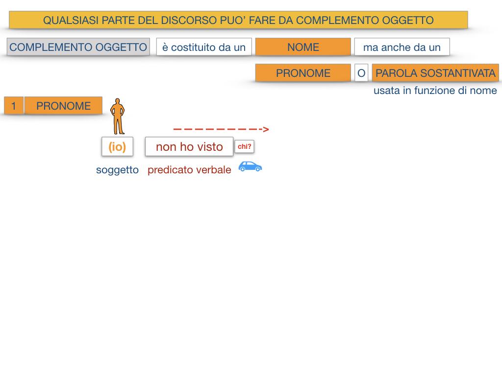 18_BIS. COMPLEMENTO OGGETTO PARTE 2 COMPLEMENTO OGGETTO PARTITIVO_SIMULAZIONE .046