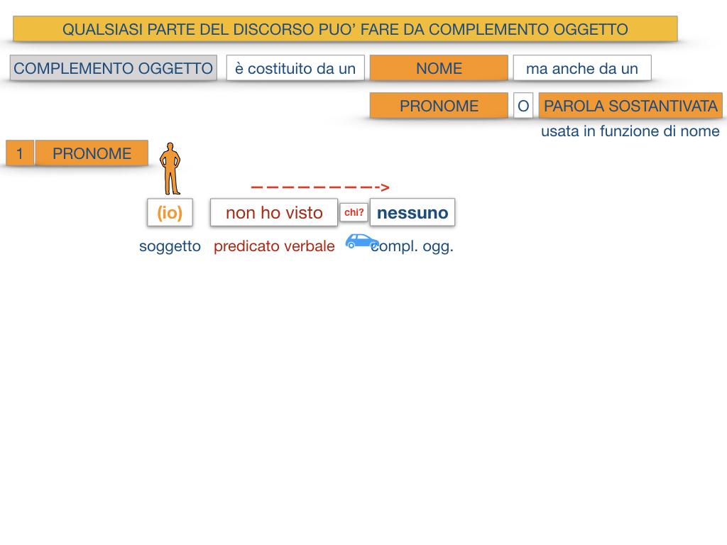 18_BIS. COMPLEMENTO OGGETTO PARTE 2 COMPLEMENTO OGGETTO PARTITIVO_SIMULAZIONE .048