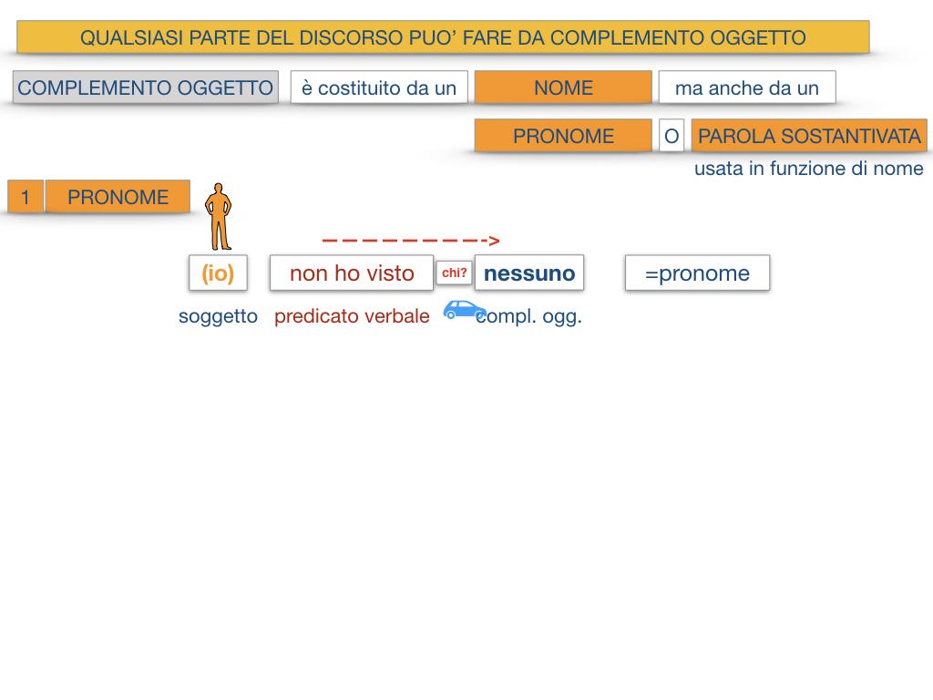 18_BIS. COMPLEMENTO OGGETTO PARTE 2 COMPLEMENTO OGGETTO PARTITIVO_SIMULAZIONE .049