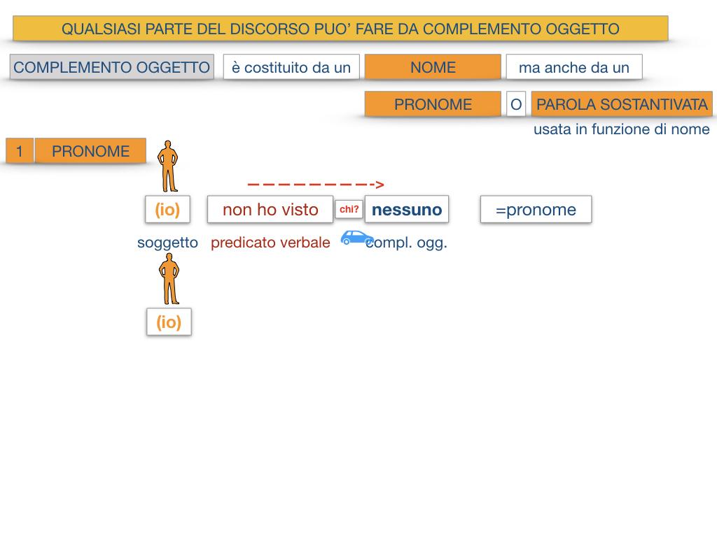 18_BIS. COMPLEMENTO OGGETTO PARTE 2 COMPLEMENTO OGGETTO PARTITIVO_SIMULAZIONE .050