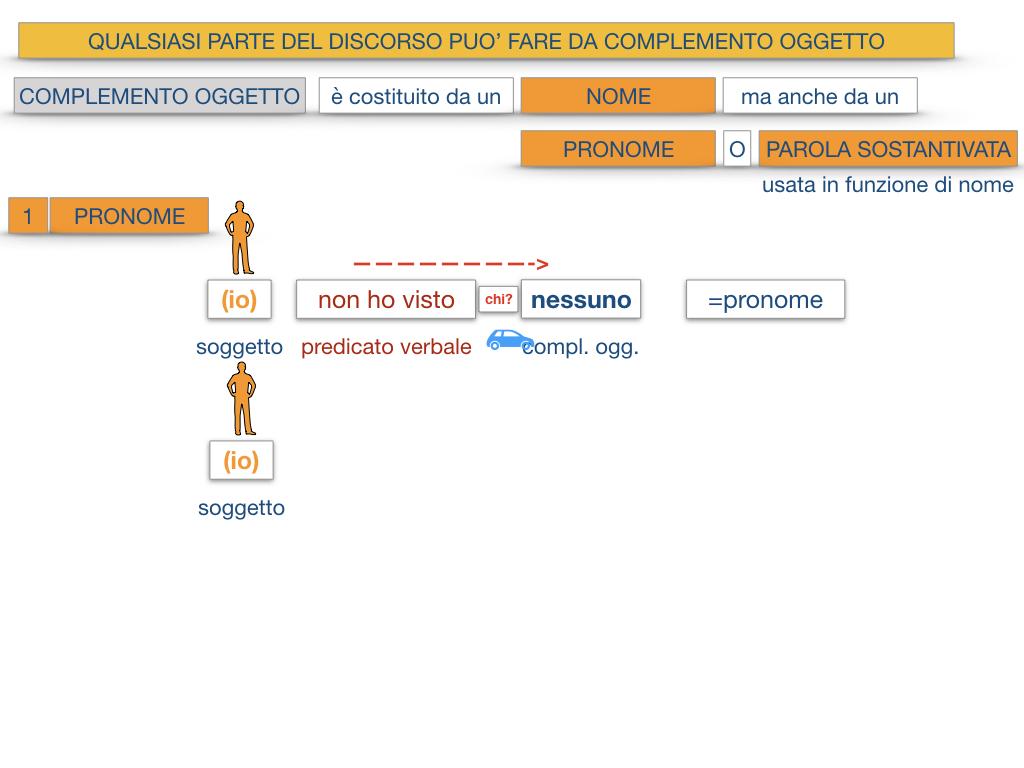 18_BIS. COMPLEMENTO OGGETTO PARTE 2 COMPLEMENTO OGGETTO PARTITIVO_SIMULAZIONE .051