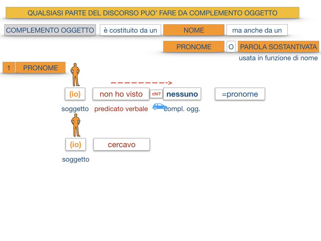 18_BIS. COMPLEMENTO OGGETTO PARTE 2 COMPLEMENTO OGGETTO PARTITIVO_SIMULAZIONE .052
