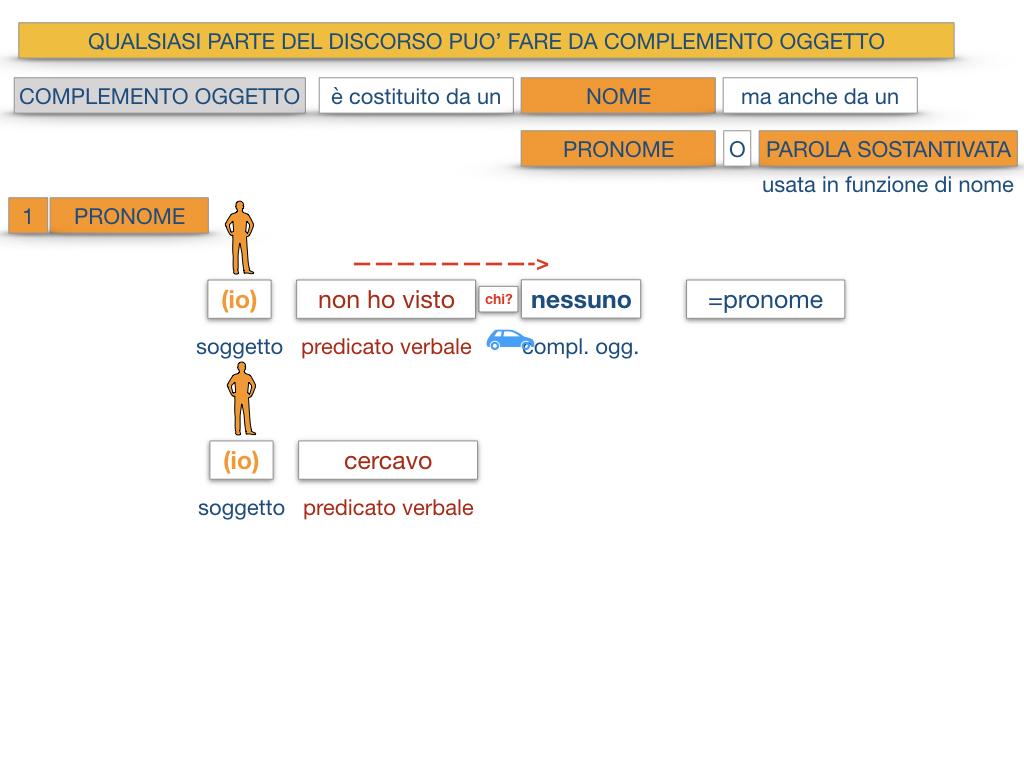18_BIS. COMPLEMENTO OGGETTO PARTE 2 COMPLEMENTO OGGETTO PARTITIVO_SIMULAZIONE .053