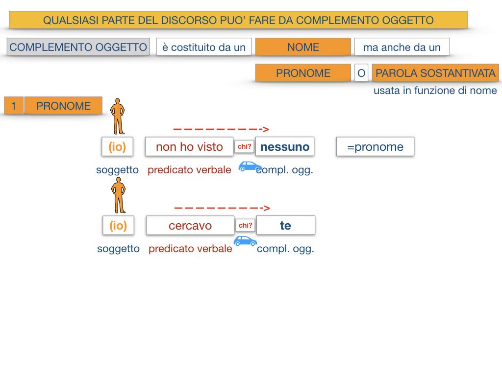 18_BIS. COMPLEMENTO OGGETTO PARTE 2 COMPLEMENTO OGGETTO PARTITIVO_SIMULAZIONE .056