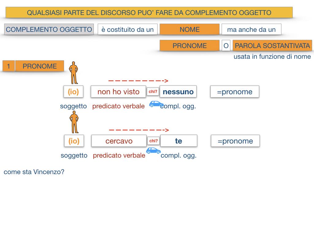 18_BIS. COMPLEMENTO OGGETTO PARTE 2 COMPLEMENTO OGGETTO PARTITIVO_SIMULAZIONE .058