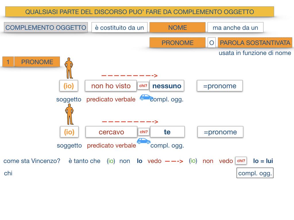 18_BIS. COMPLEMENTO OGGETTO PARTE 2 COMPLEMENTO OGGETTO PARTITIVO_SIMULAZIONE .069