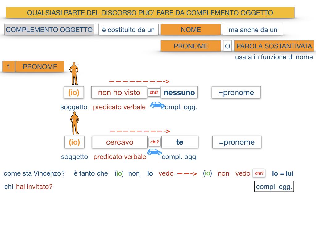 18_BIS. COMPLEMENTO OGGETTO PARTE 2 COMPLEMENTO OGGETTO PARTITIVO_SIMULAZIONE .070