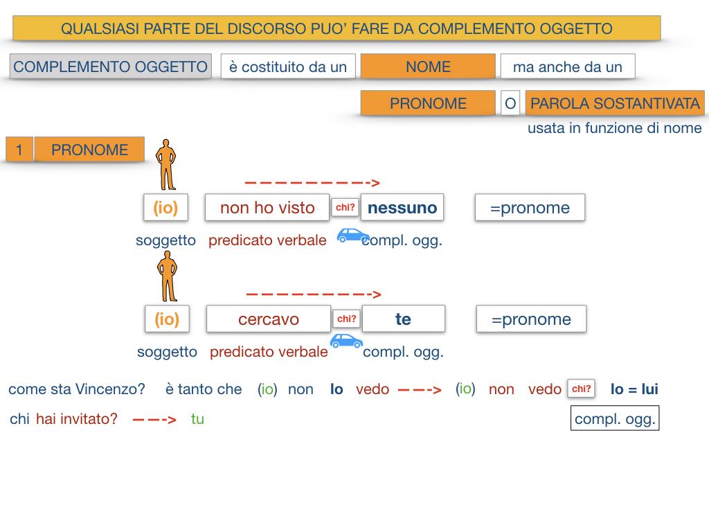 18_BIS. COMPLEMENTO OGGETTO PARTE 2 COMPLEMENTO OGGETTO PARTITIVO_SIMULAZIONE .071