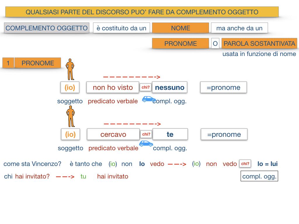 18_BIS. COMPLEMENTO OGGETTO PARTE 2 COMPLEMENTO OGGETTO PARTITIVO_SIMULAZIONE .072