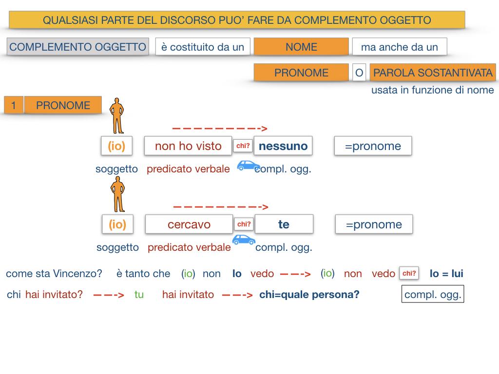 18_BIS. COMPLEMENTO OGGETTO PARTE 2 COMPLEMENTO OGGETTO PARTITIVO_SIMULAZIONE .073
