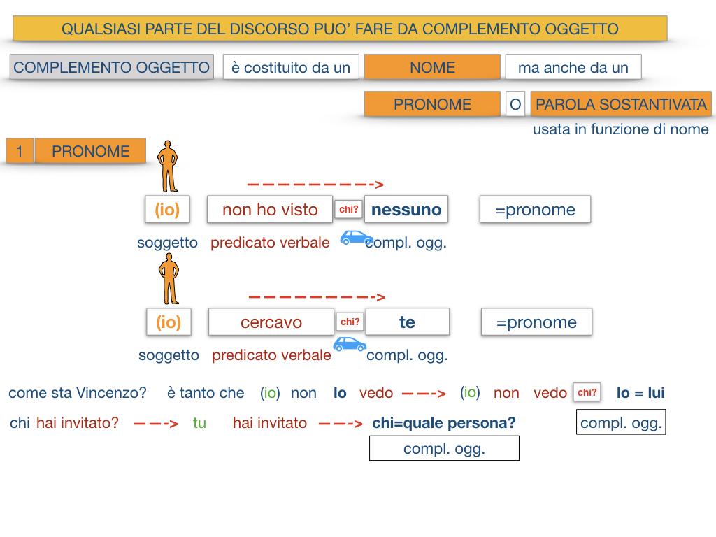 18_BIS. COMPLEMENTO OGGETTO PARTE 2 COMPLEMENTO OGGETTO PARTITIVO_SIMULAZIONE .074