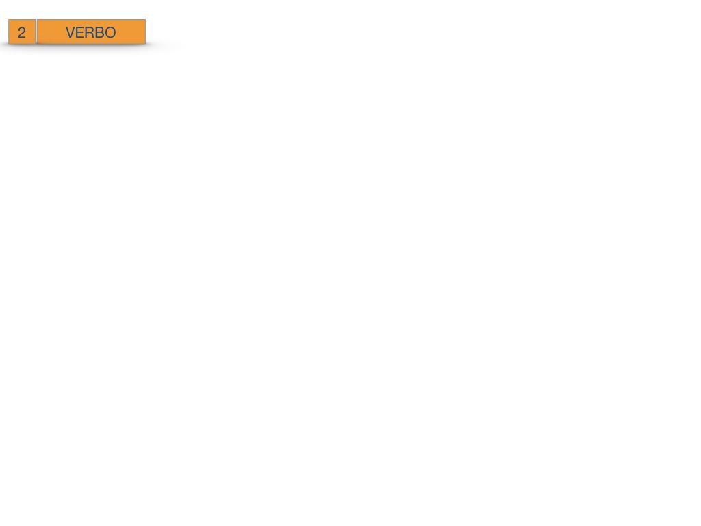 18_BIS. COMPLEMENTO OGGETTO PARTE 2 COMPLEMENTO OGGETTO PARTITIVO_SIMULAZIONE .075