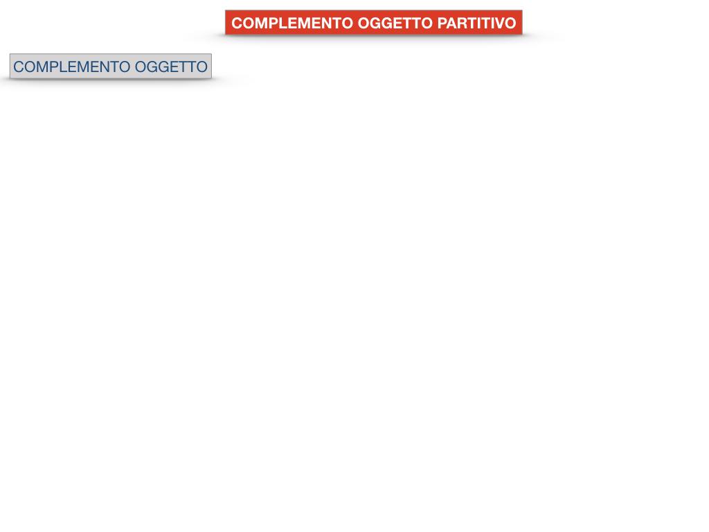 18_BIS. COMPLEMENTO OGGETTO PARTE 2 COMPLEMENTO OGGETTO PARTITIVO_SIMULAZIONE .094