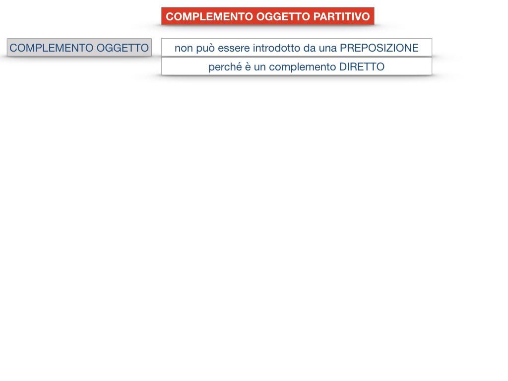 18_BIS. COMPLEMENTO OGGETTO PARTE 2 COMPLEMENTO OGGETTO PARTITIVO_SIMULAZIONE .096
