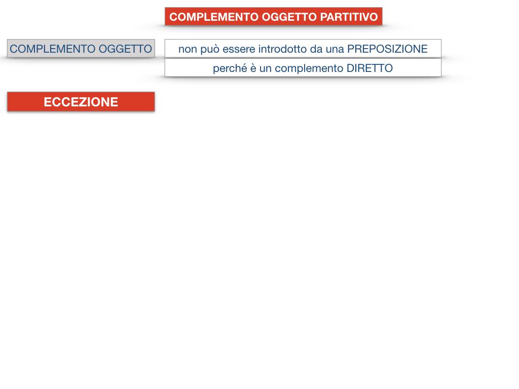 18_BIS. COMPLEMENTO OGGETTO PARTE 2 COMPLEMENTO OGGETTO PARTITIVO_SIMULAZIONE .097