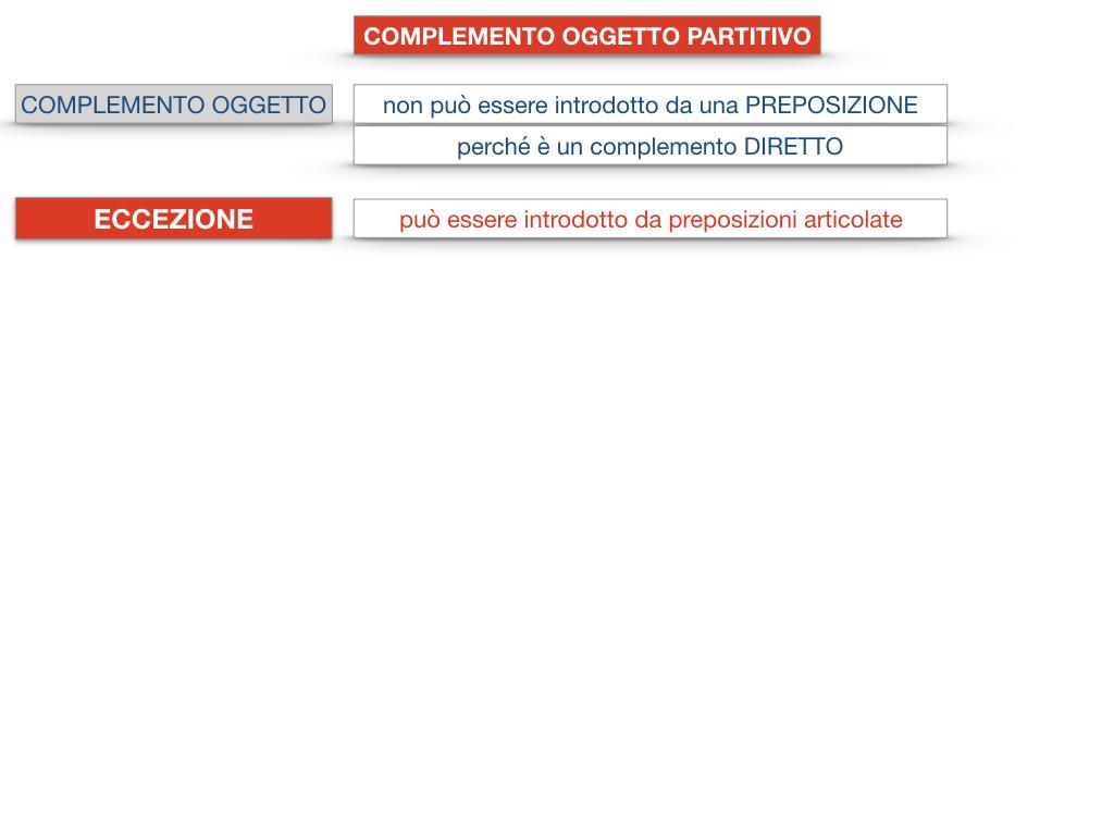 18_BIS. COMPLEMENTO OGGETTO PARTE 2 COMPLEMENTO OGGETTO PARTITIVO_SIMULAZIONE .098