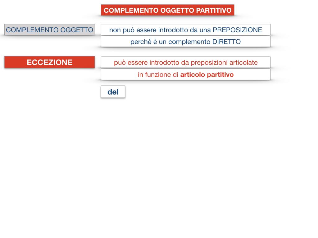 18_BIS. COMPLEMENTO OGGETTO PARTE 2 COMPLEMENTO OGGETTO PARTITIVO_SIMULAZIONE .100