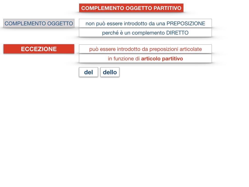 18_BIS. COMPLEMENTO OGGETTO PARTE 2 COMPLEMENTO OGGETTO PARTITIVO_SIMULAZIONE .101