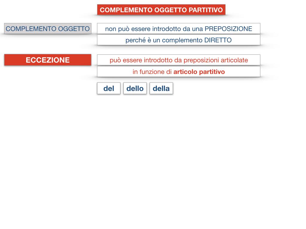 18_BIS. COMPLEMENTO OGGETTO PARTE 2 COMPLEMENTO OGGETTO PARTITIVO_SIMULAZIONE .102