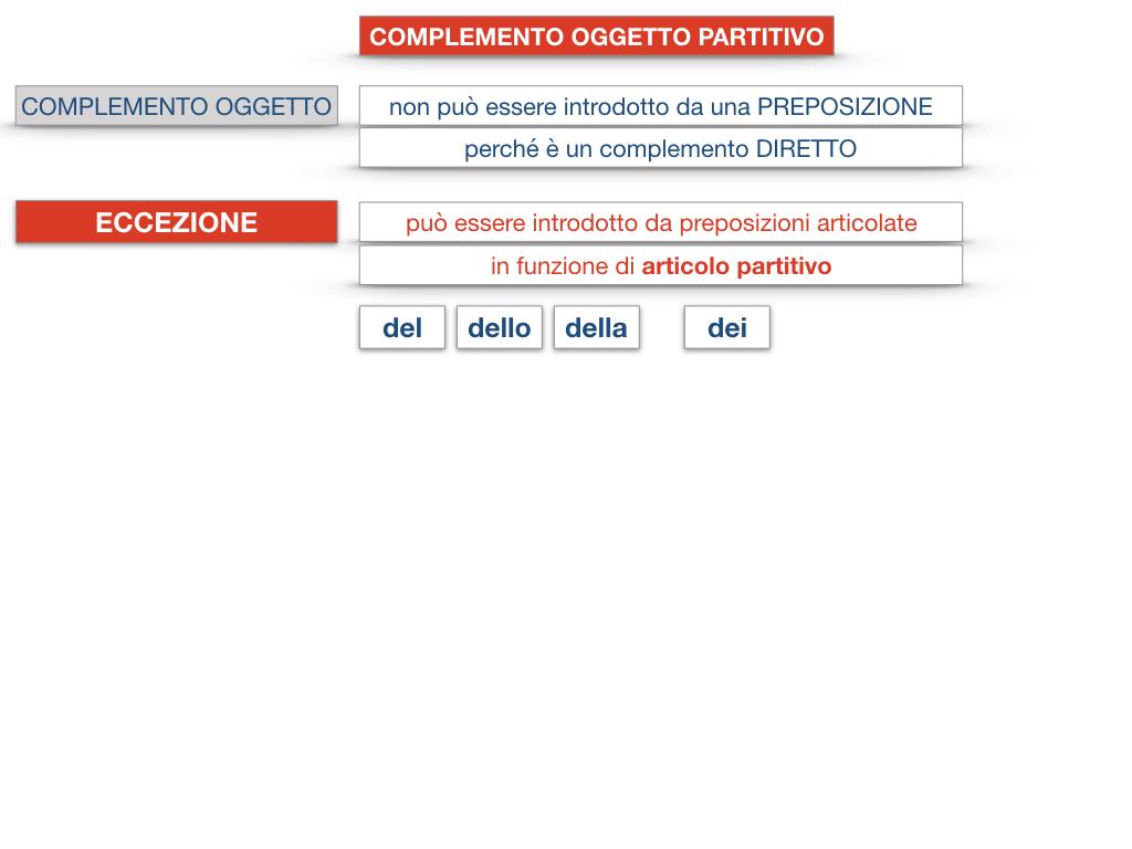 18_BIS. COMPLEMENTO OGGETTO PARTE 2 COMPLEMENTO OGGETTO PARTITIVO_SIMULAZIONE .103