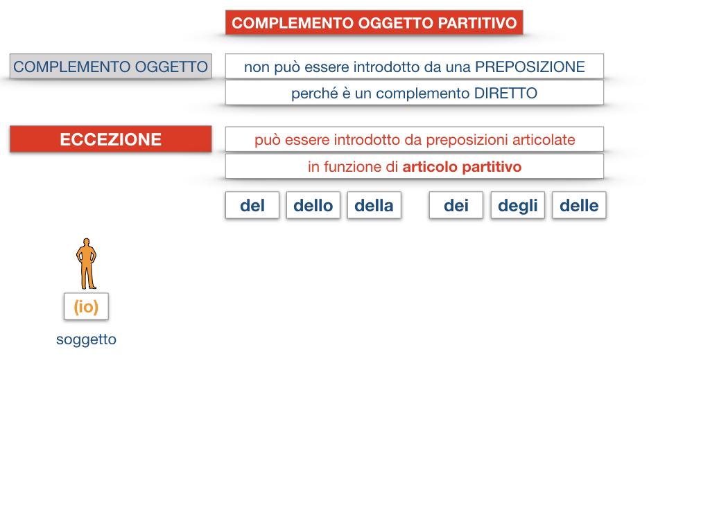 18_BIS. COMPLEMENTO OGGETTO PARTE 2 COMPLEMENTO OGGETTO PARTITIVO_SIMULAZIONE .106