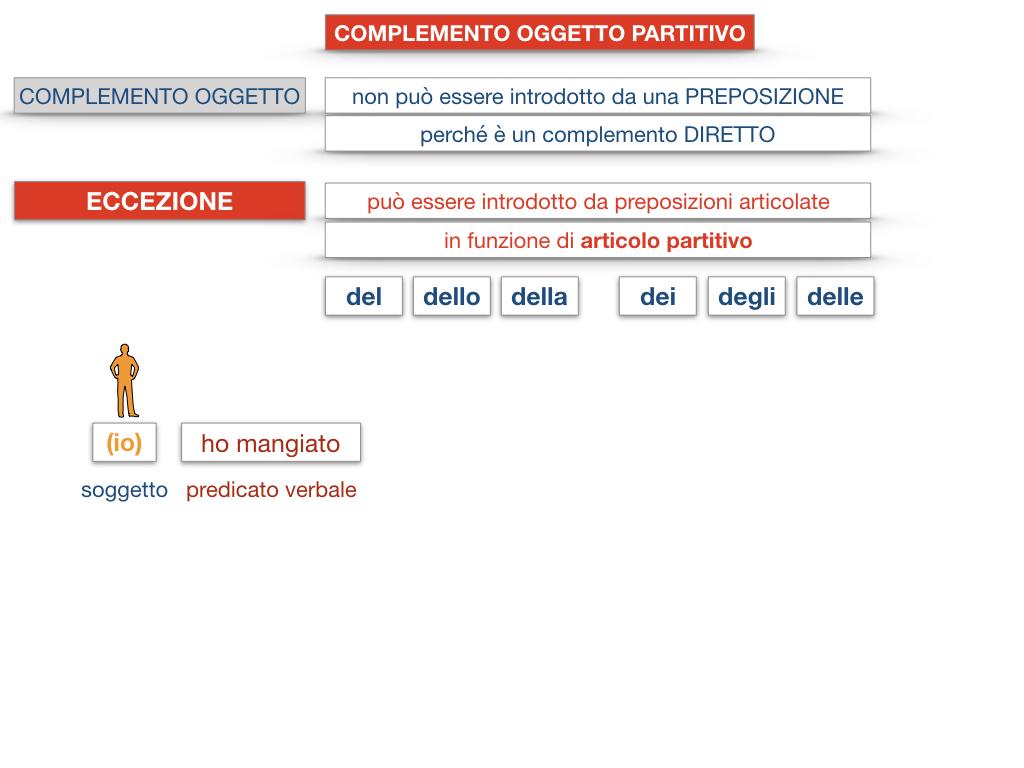 18_BIS. COMPLEMENTO OGGETTO PARTE 2 COMPLEMENTO OGGETTO PARTITIVO_SIMULAZIONE .107