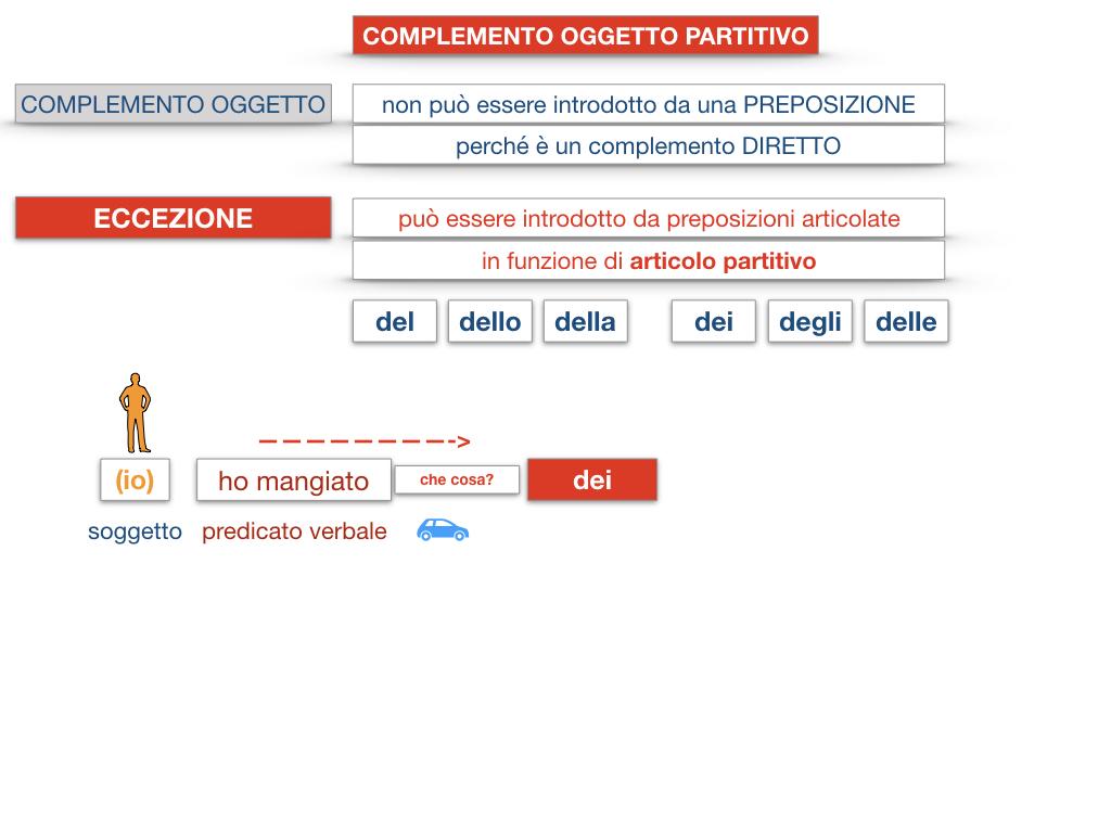 18_BIS. COMPLEMENTO OGGETTO PARTE 2 COMPLEMENTO OGGETTO PARTITIVO_SIMULAZIONE .109