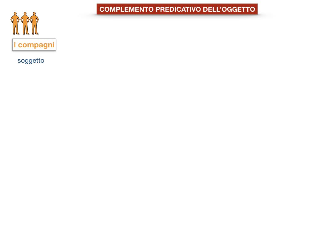 18_TER. COMPLEMENTO PREDICATIVO DELL'OGGETTO_SIMULAZIONE.004