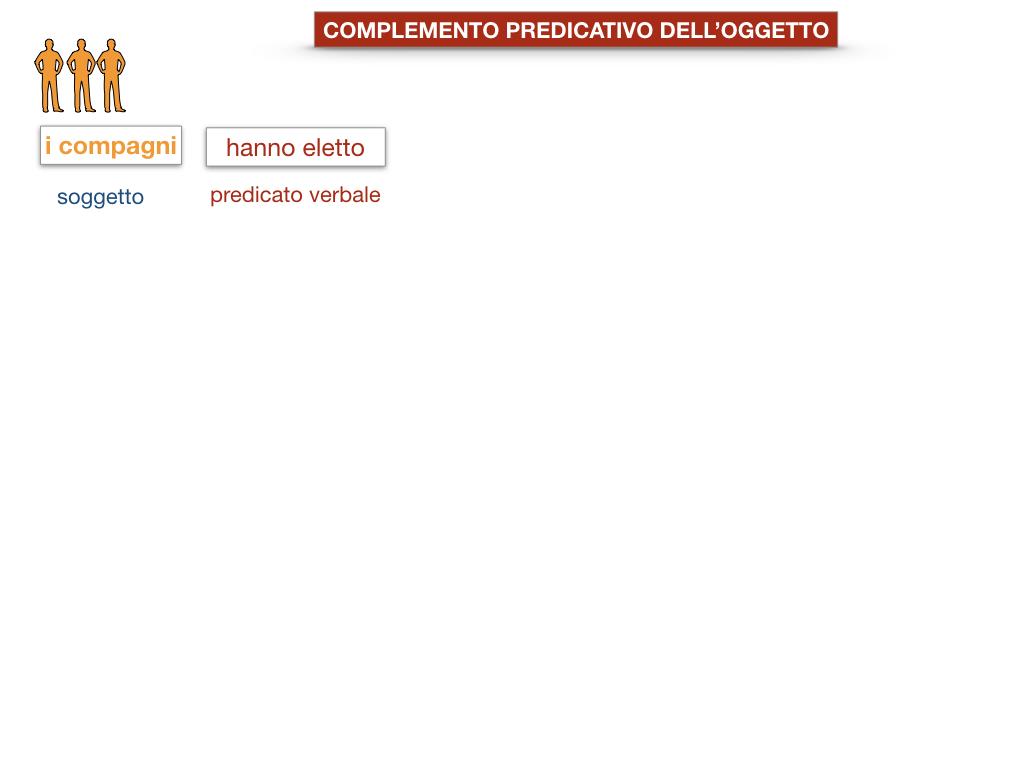 18_TER. COMPLEMENTO PREDICATIVO DELL'OGGETTO_SIMULAZIONE.006