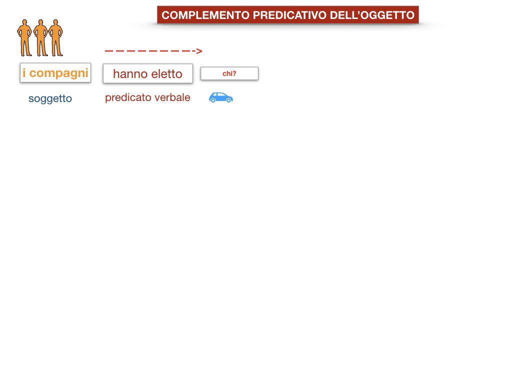 18_TER. COMPLEMENTO PREDICATIVO DELL'OGGETTO_SIMULAZIONE.007