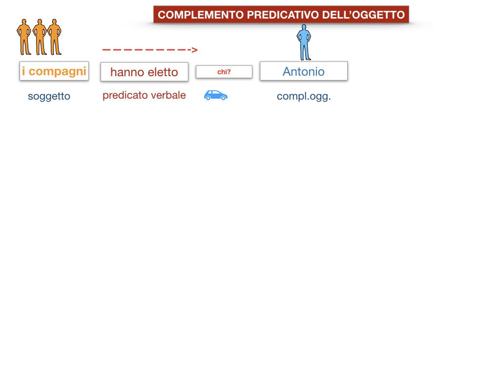 18_TER. COMPLEMENTO PREDICATIVO DELL'OGGETTO_SIMULAZIONE.008