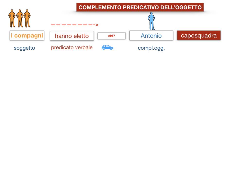 18_TER. COMPLEMENTO PREDICATIVO DELL'OGGETTO_SIMULAZIONE.009