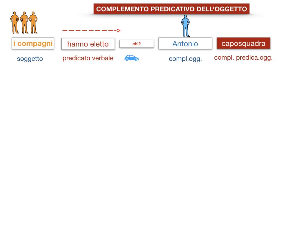18_TER. COMPLEMENTO PREDICATIVO DELL'OGGETTO_SIMULAZIONE.010