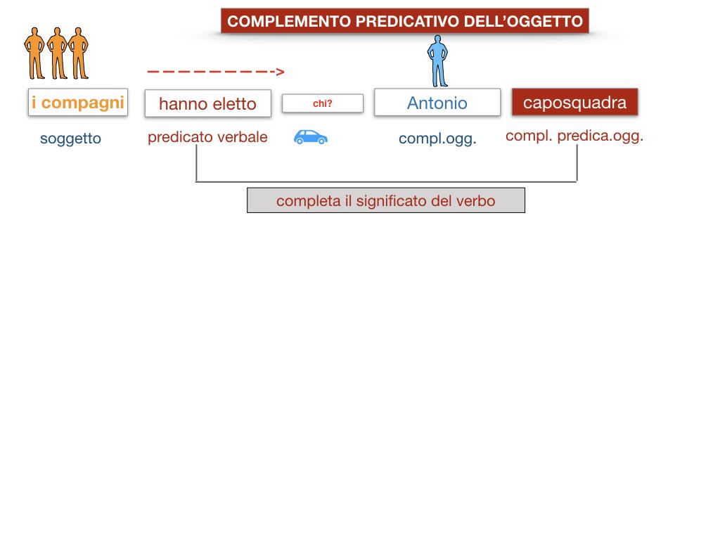 18_TER. COMPLEMENTO PREDICATIVO DELL'OGGETTO_SIMULAZIONE.011
